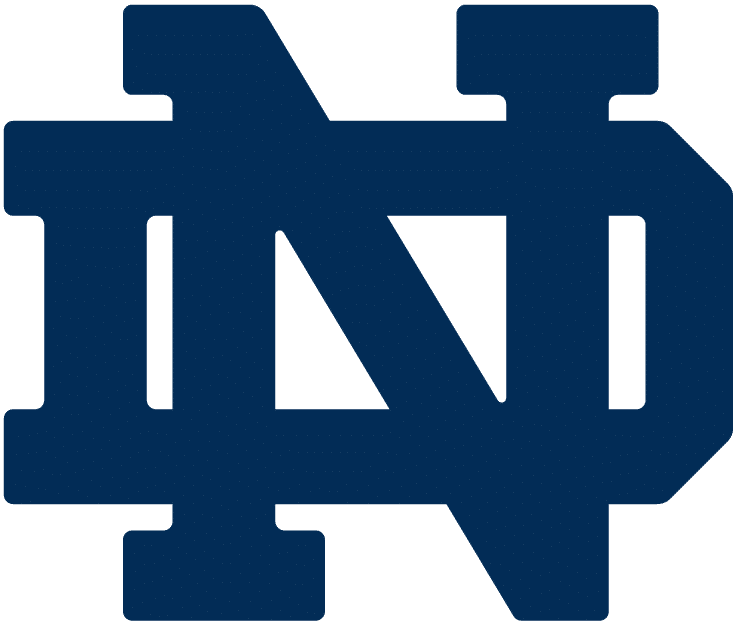 Notre Dame Fighting Irish Gear